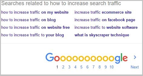 google generated long tail keywords search reults